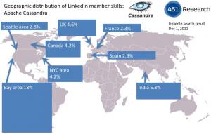 Distribución geográfica de miembros de LinkedIn con Cassandra en su perfil