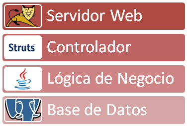 Stack App Web